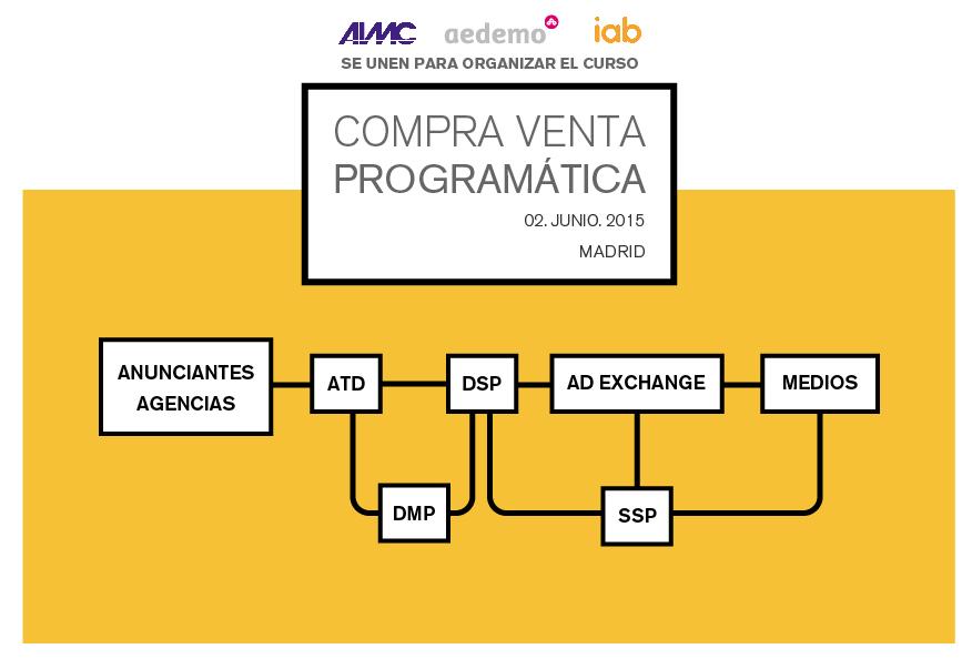 Aedemo_VentaProgramatica_Portada