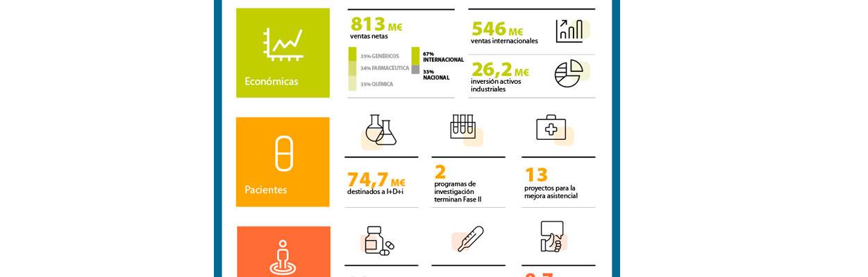 infografia_esteve_2