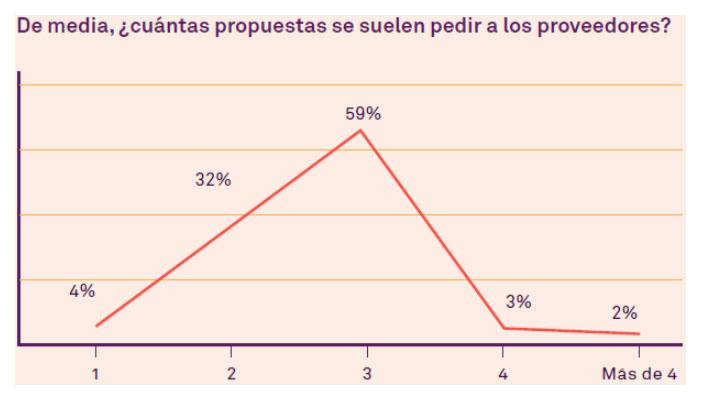 graf9