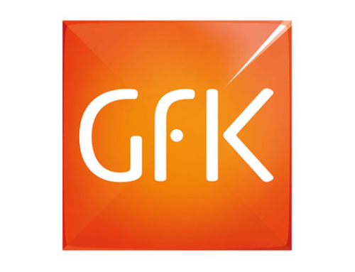Estudio de GfK: Covid-19; situación en el ámbito sanitario